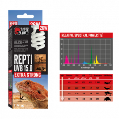 Repti Planet Repti UVB 15.0 26W - Extra Strong UVB 15%